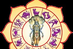 Parāśara Jyotiṣa Course