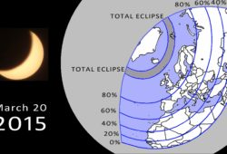 Eclipse hits Astrologers, Doctors etc