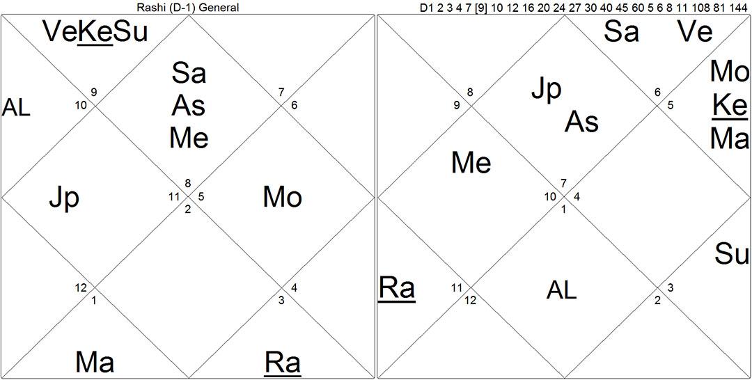 Sri A B Vajpayee – Sanjay Rath